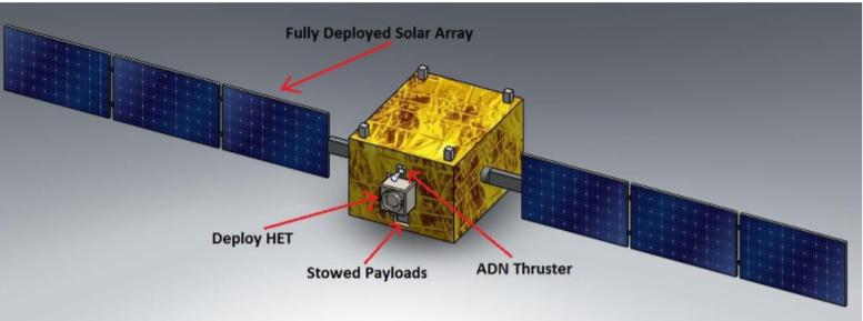 小型航天器电力推进系统火星飞行任务设计