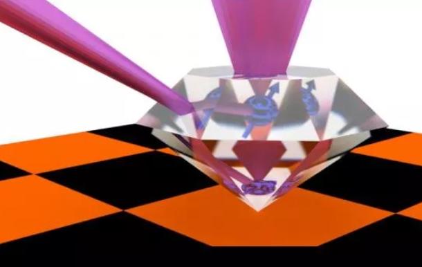 新型硅基量子光源:能稳定产生红外单光子