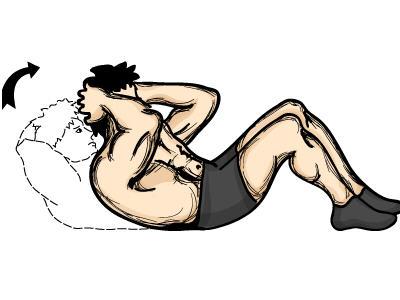 单靠仰卧起坐练腹肌照样远远不够-追梦健身网