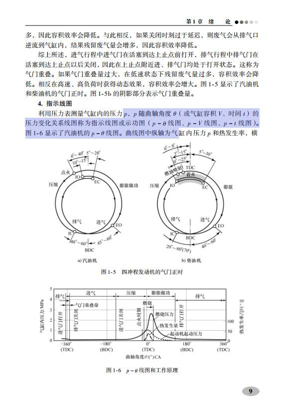 内燃机学 PDF电子版