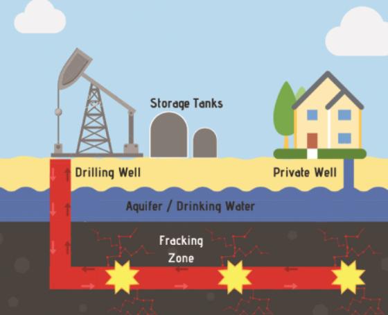 您的饮用水有毒吗?这个应用程式可以协助您找出答案