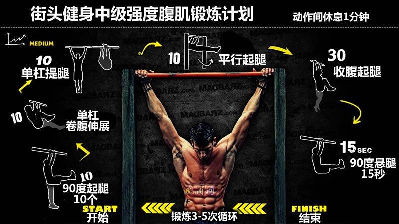 超强单杠陌头腹肌健身设计-追梦健身网