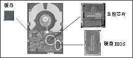 图1-2 控制电路板