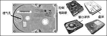图1-1 硬盘的外观