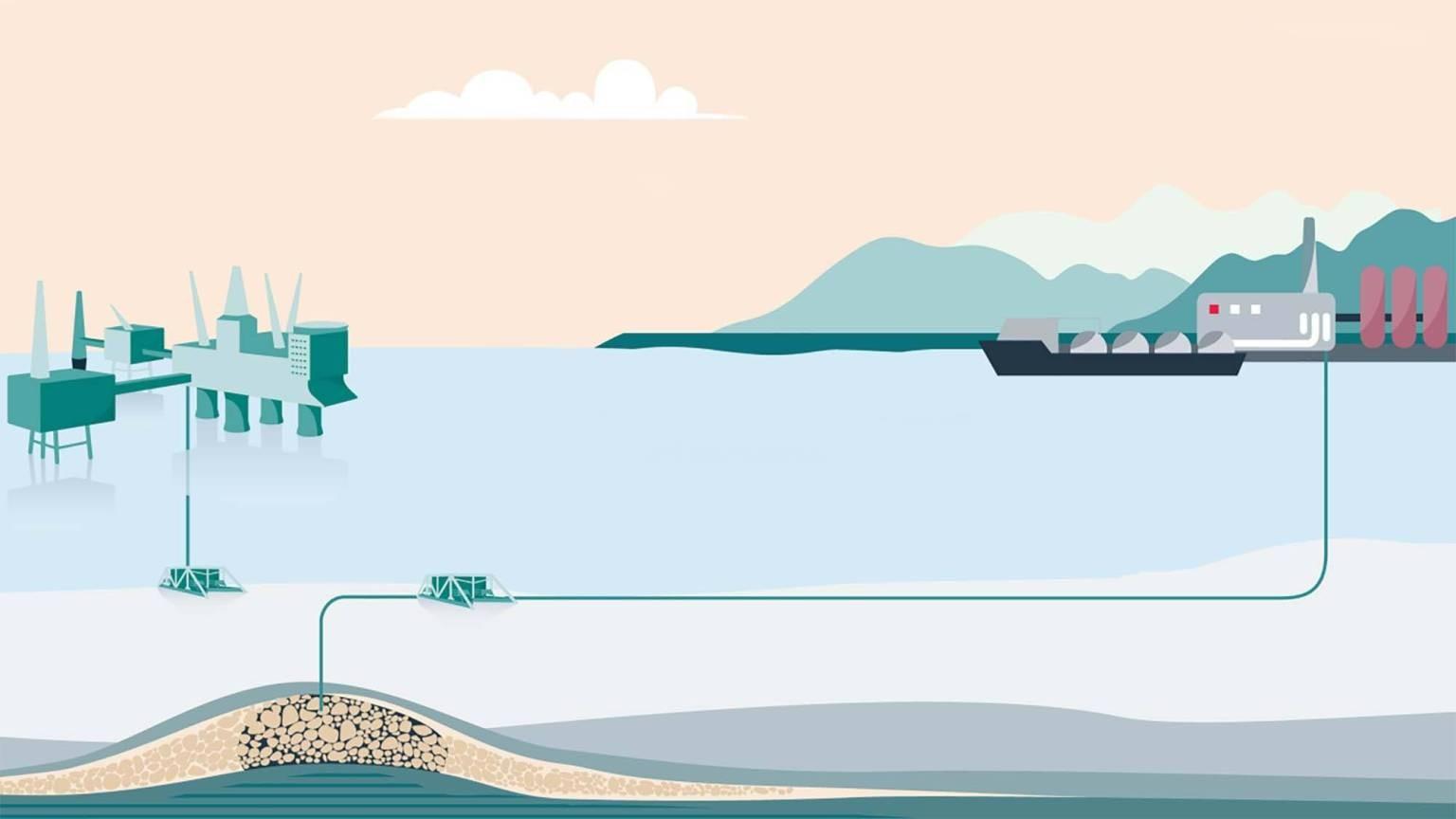 Longship:挪威工业界有史以来最大气候项目
