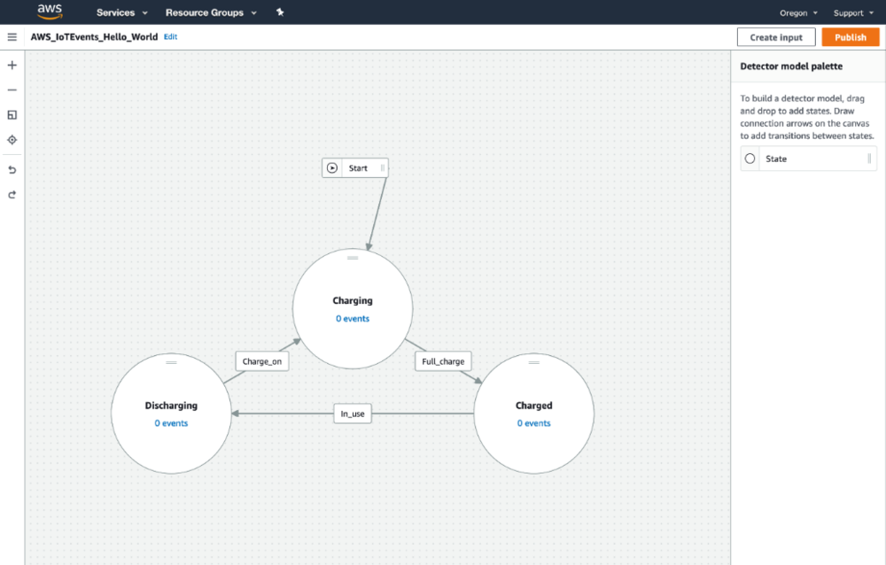 Diagram Maker:开源物联网可视化工具