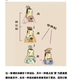 涨知识 中国十八个朝代的名字由来Word文档下载