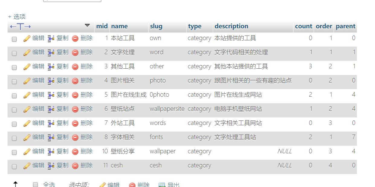 typecho统计当前分类和子分类文章总数