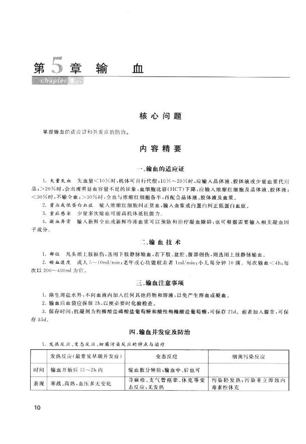 图片[3]-协和听课笔记-外科学 高清PDF下载(完本) 扫描版