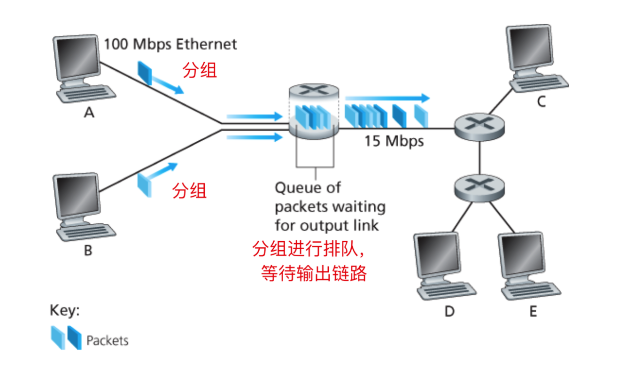 computer network1014