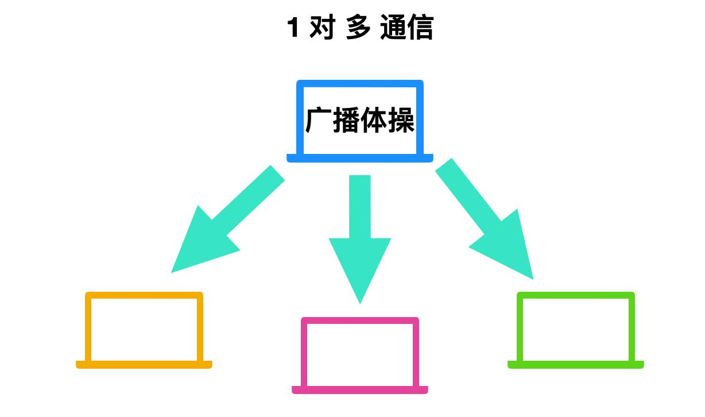 computer network1019