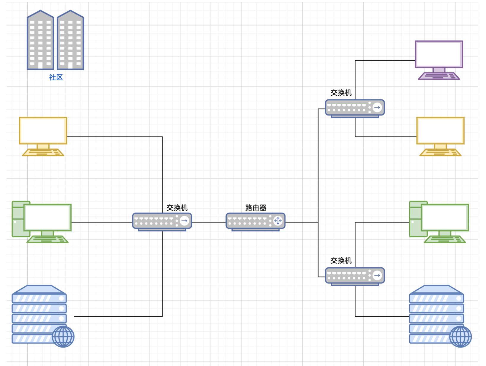 computer network1004