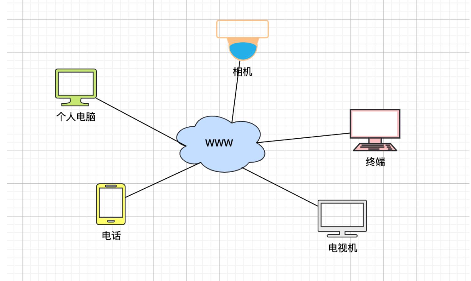computer network1008