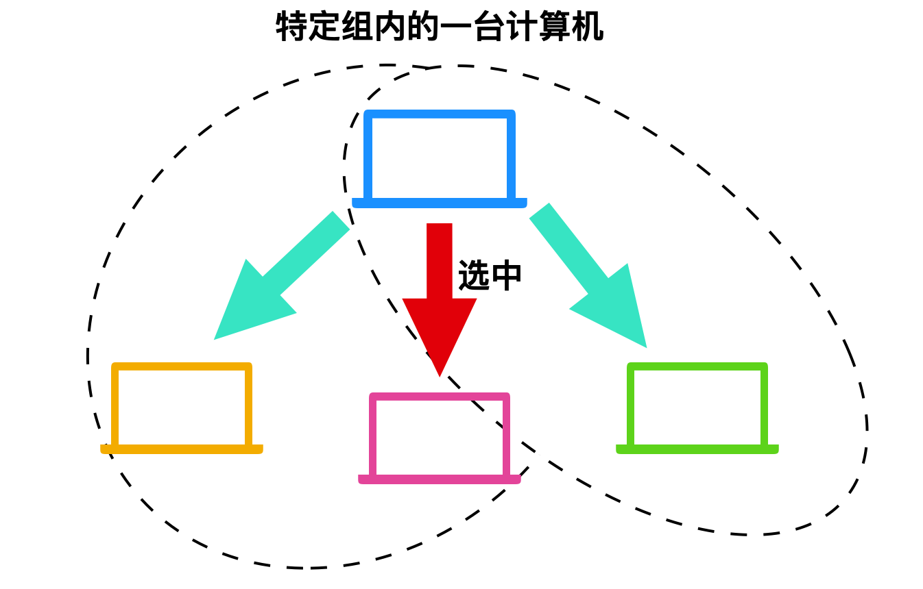 computer network1021