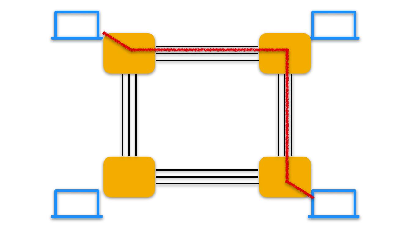 computer network1015