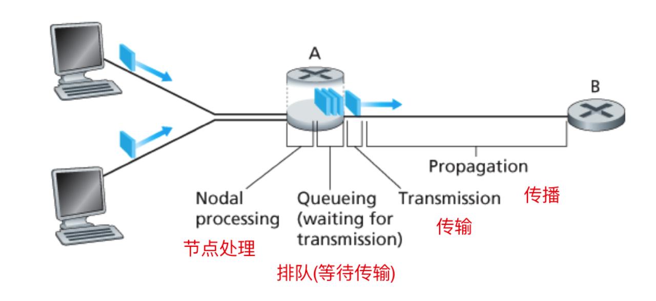 computer network1016
